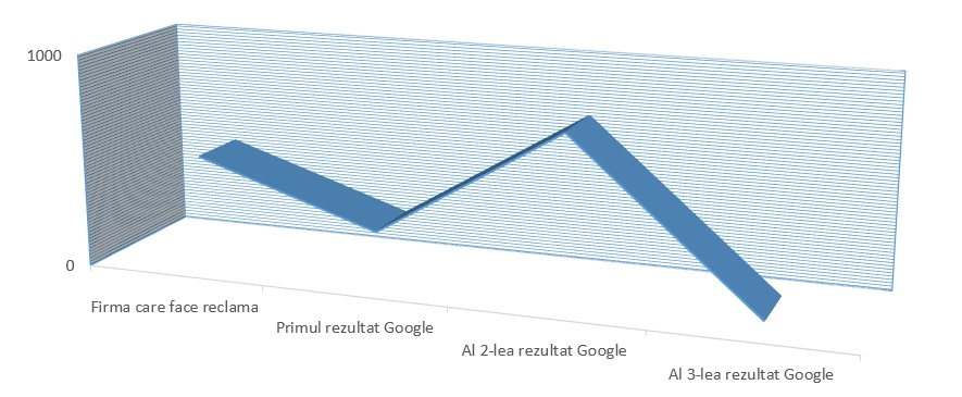 statistics google analytics